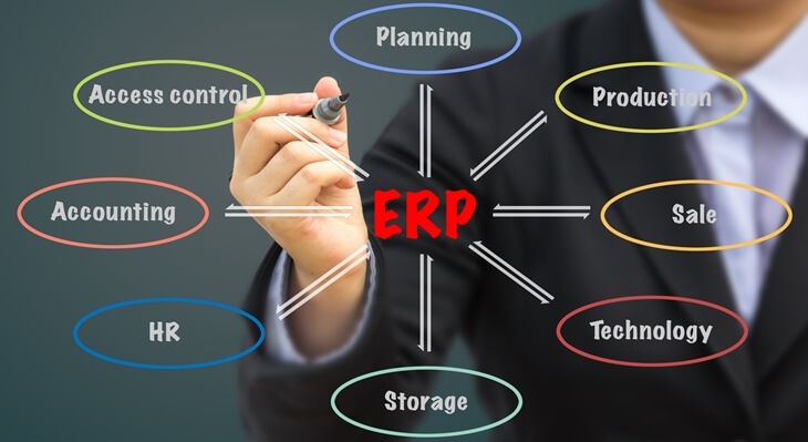 4 Signs of ERP system failure in your business