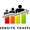 5 Best practices to maximize your website performance   WisdomPlexus